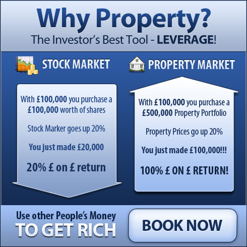 Property - Stock Comparison